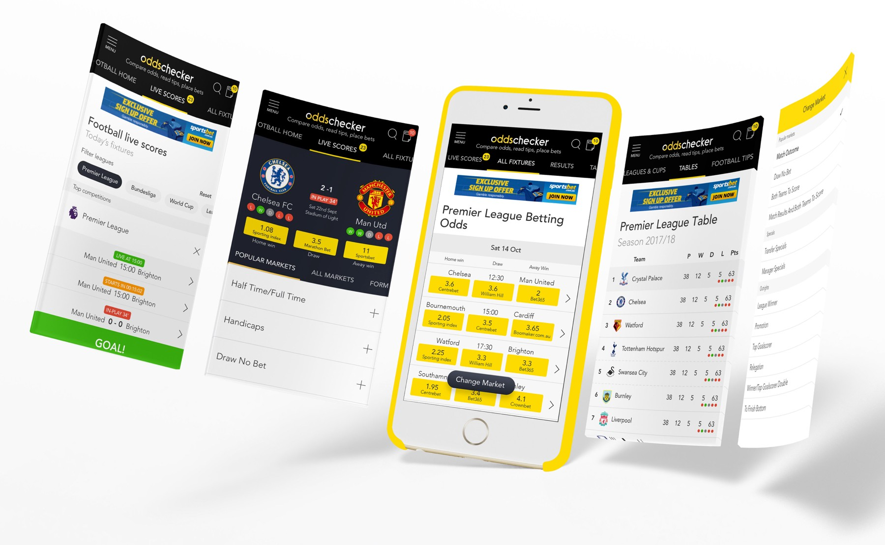 Mobile Sports Betting, Online Betting's Crux